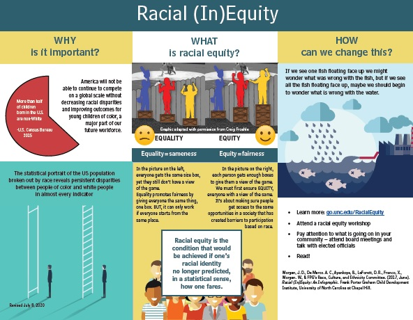 racial (in)equity infographic thumbnail image