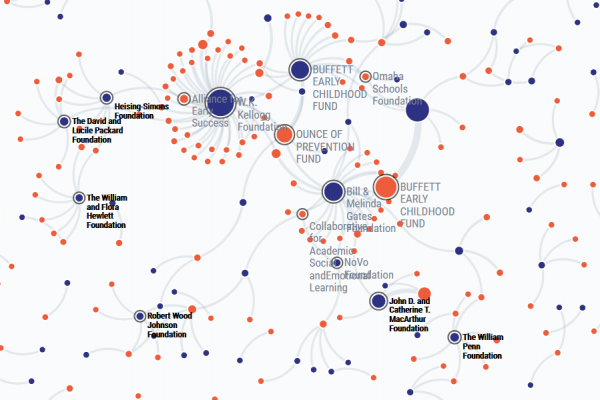Funder map graphic